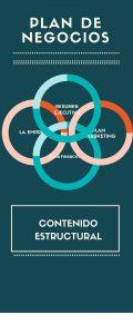 Plan de Negocios INFOGR CONTENIDO
