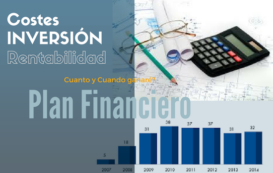 Plan Financiero